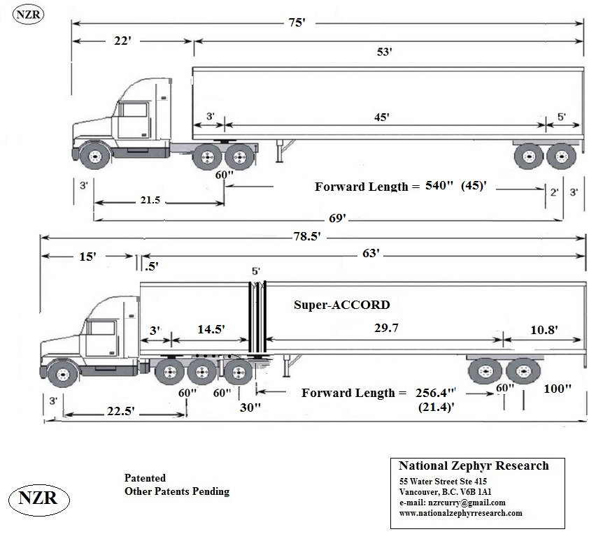53 Foot Tractor Trailer Dimensions : Semi trailer dimensions related keywords